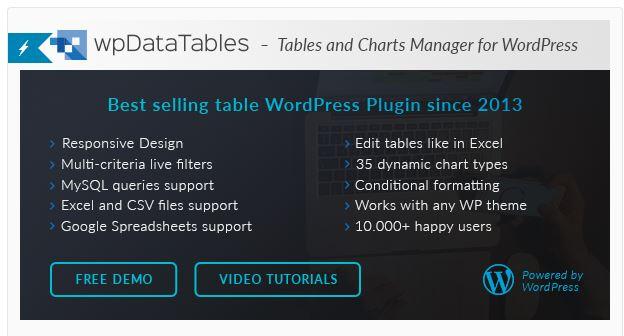 plugin table chuyên nghiệp nhất wpdatatable