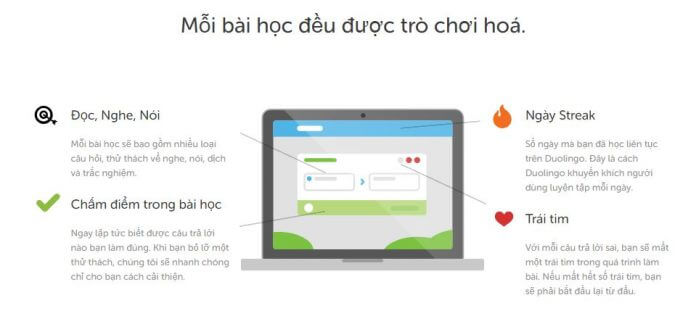 Học tiếng anh online với Doulingo