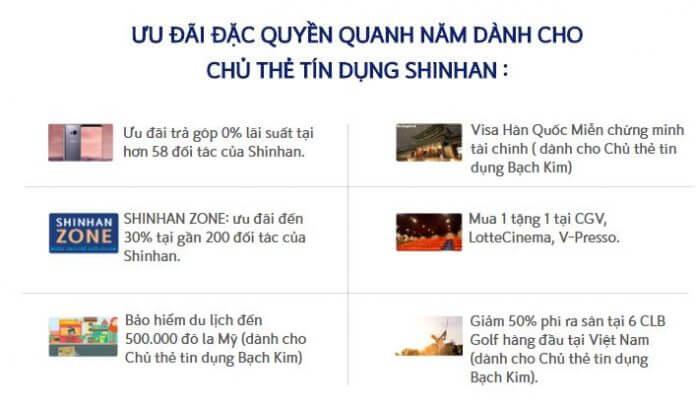 Nhiều ưu đãi đặc quyền cho chủ thẻ tín dụng Shinhan