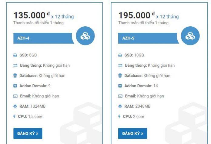 Thông số gói hosting cao cấp tại AZDIGI